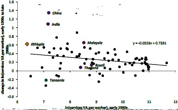 ghani-fig1-17-aug